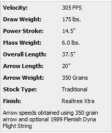Excalibur Axiom SMF Crossbow Specifications